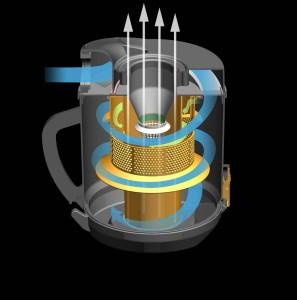 aspirateur sans sac technologie monocyclone